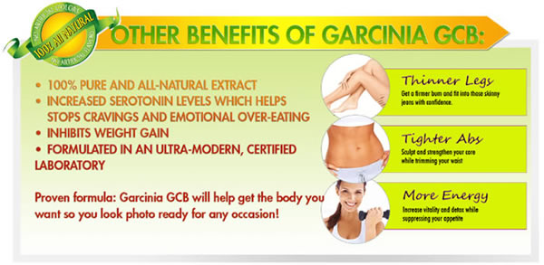 Other advantages using Garcinia GCB