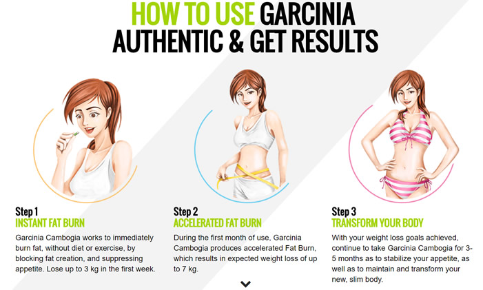 Nobel Garcinia Cambogia review and free trial